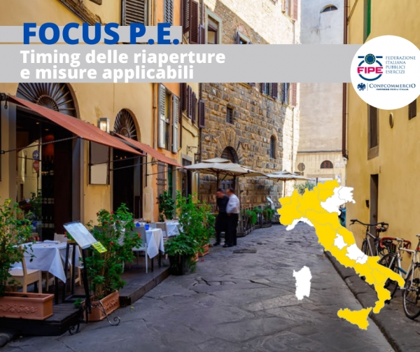 FocusFipe